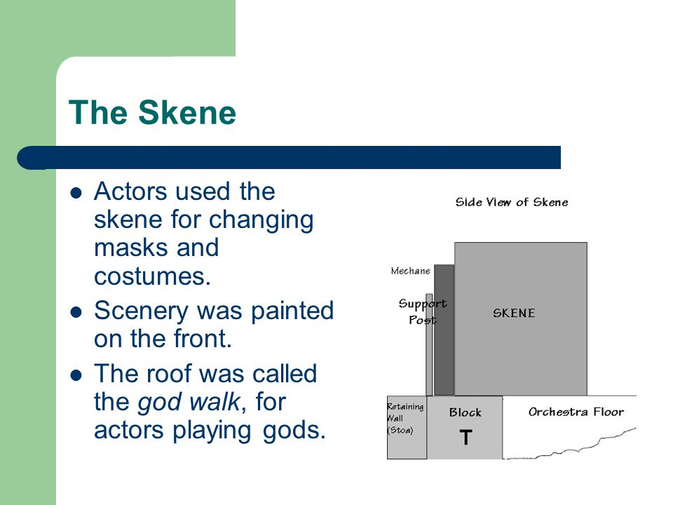 The Skene Actors used the skene for changing masks and costumes.