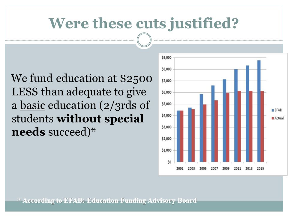 Were these cuts justified