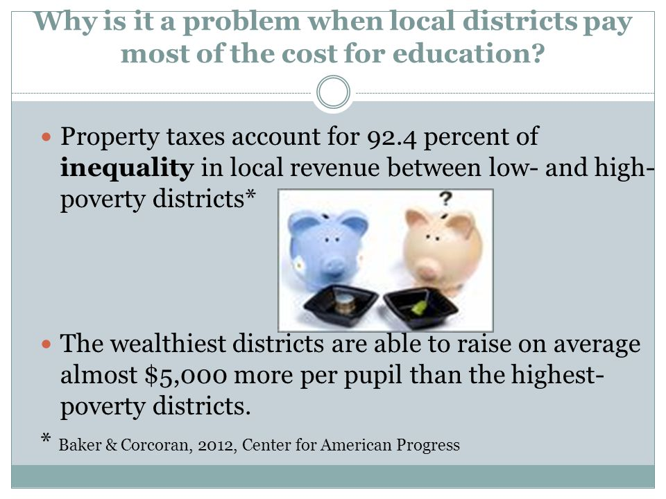Why is it a problem when local districts pay most of the cost for education