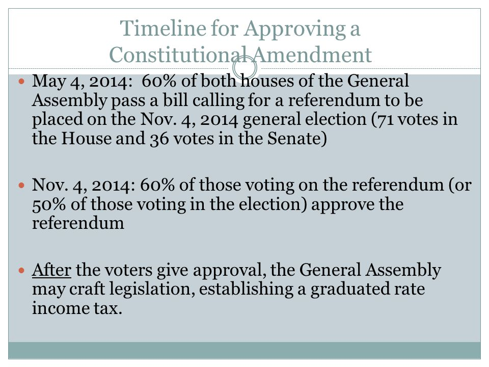 Timeline for Approving a Constitutional Amendment