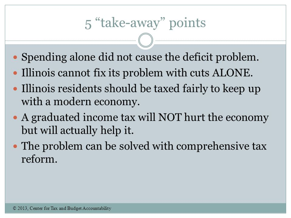 5 take-away points Spending alone did not cause the deficit problem.