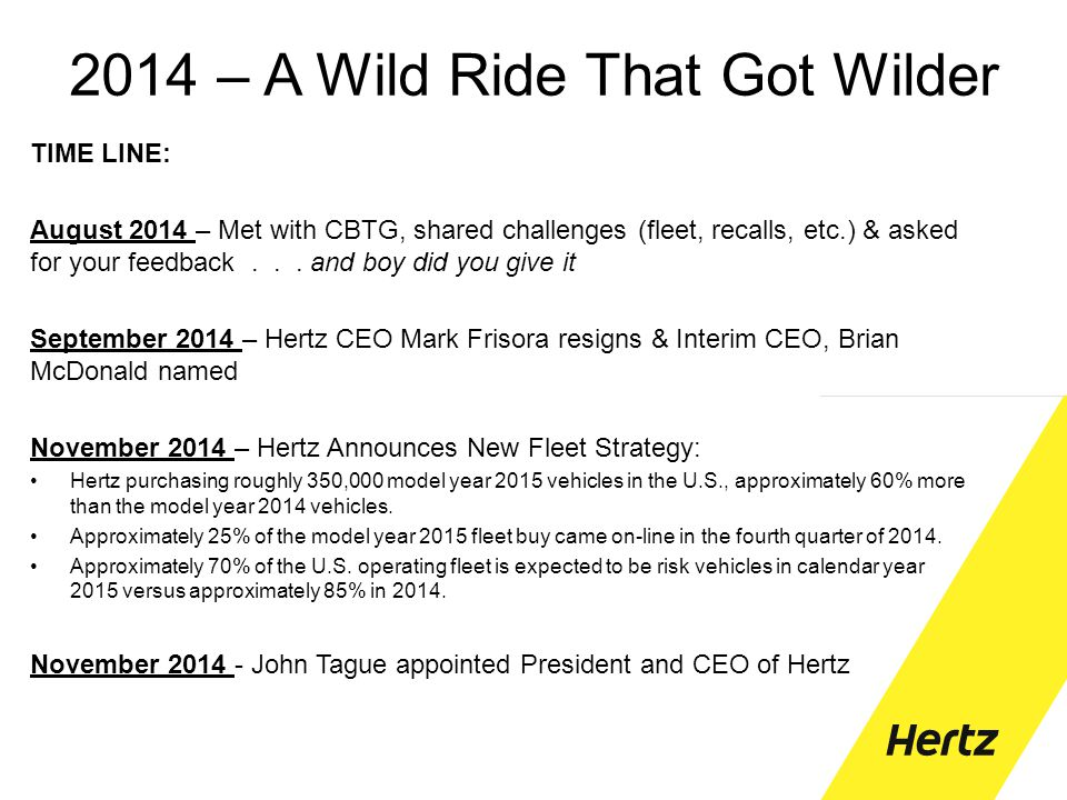 2014 – A Wild Ride That Got Wilder