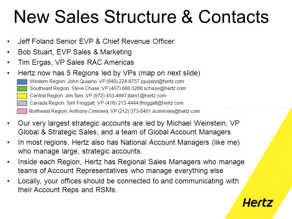 New Sales Structure & Contacts