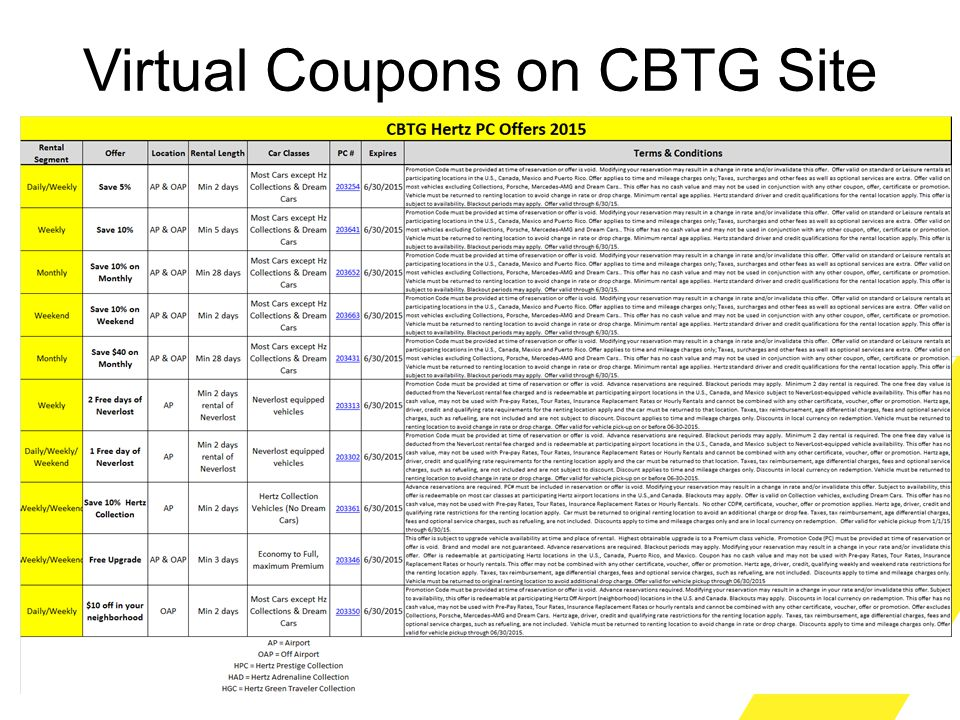 Virtual Coupons on CBTG Site