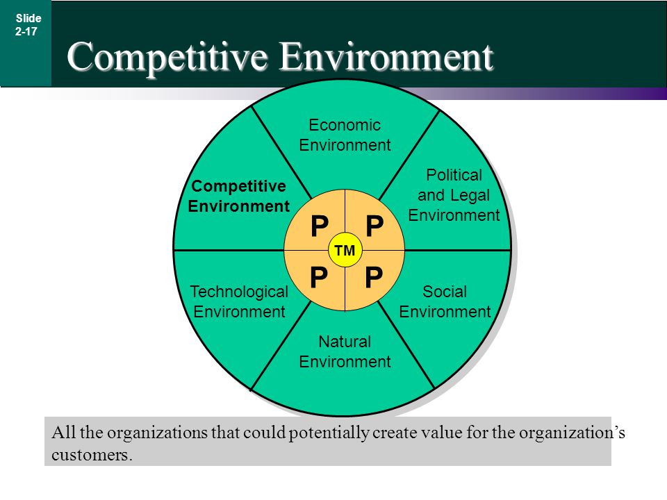 burberry analysis of the competitive environment Gucci swot analysis,  creating competitive advantage in different business segments can be an opportunity for gucci 3  burberry 4ralph lauren 5prada 6.
