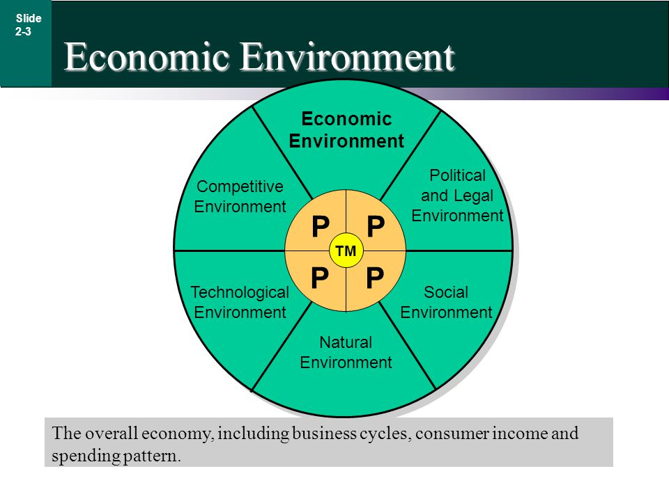 Buy essay online cheap economic cycle and enviroment