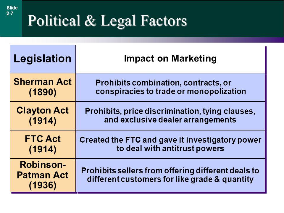 Political & Legal Factors