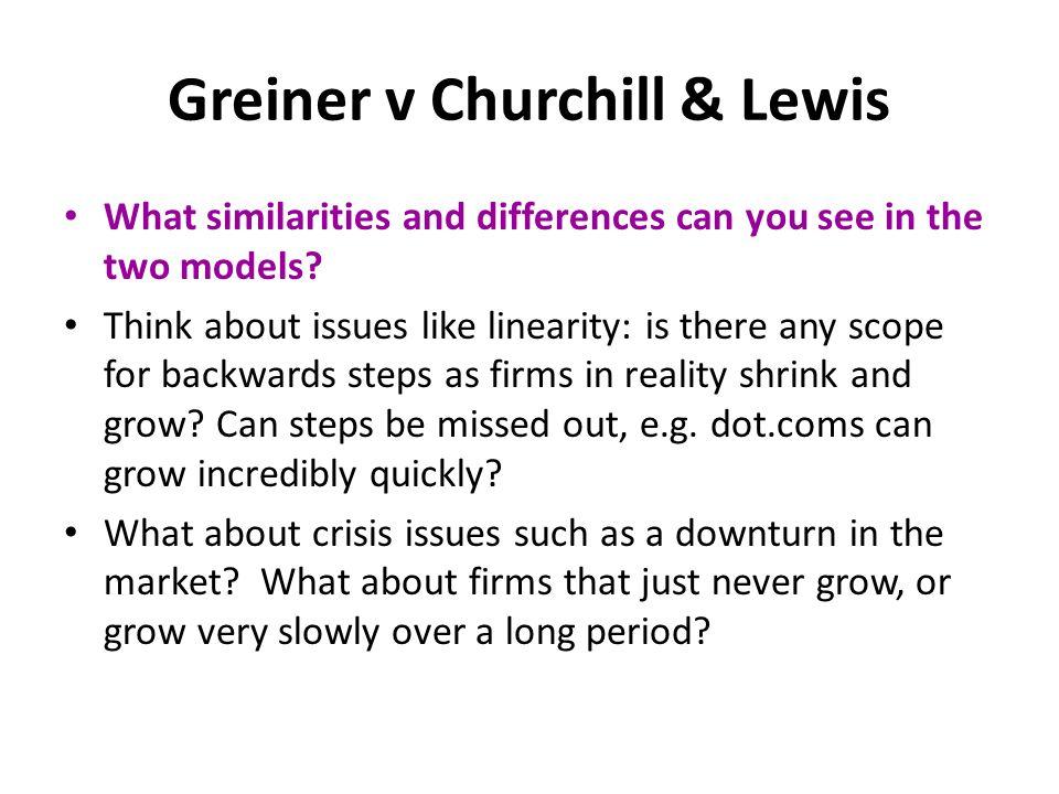 Greiner v Churchill & Lewis