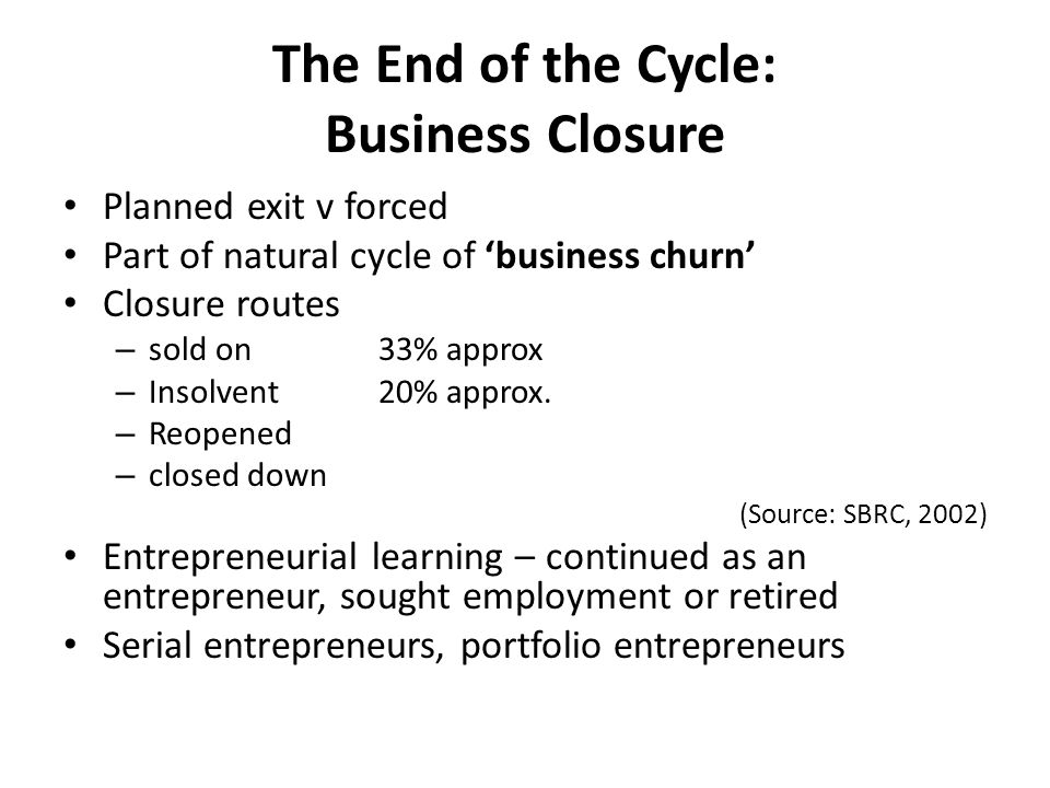 The End of the Cycle: Business Closure