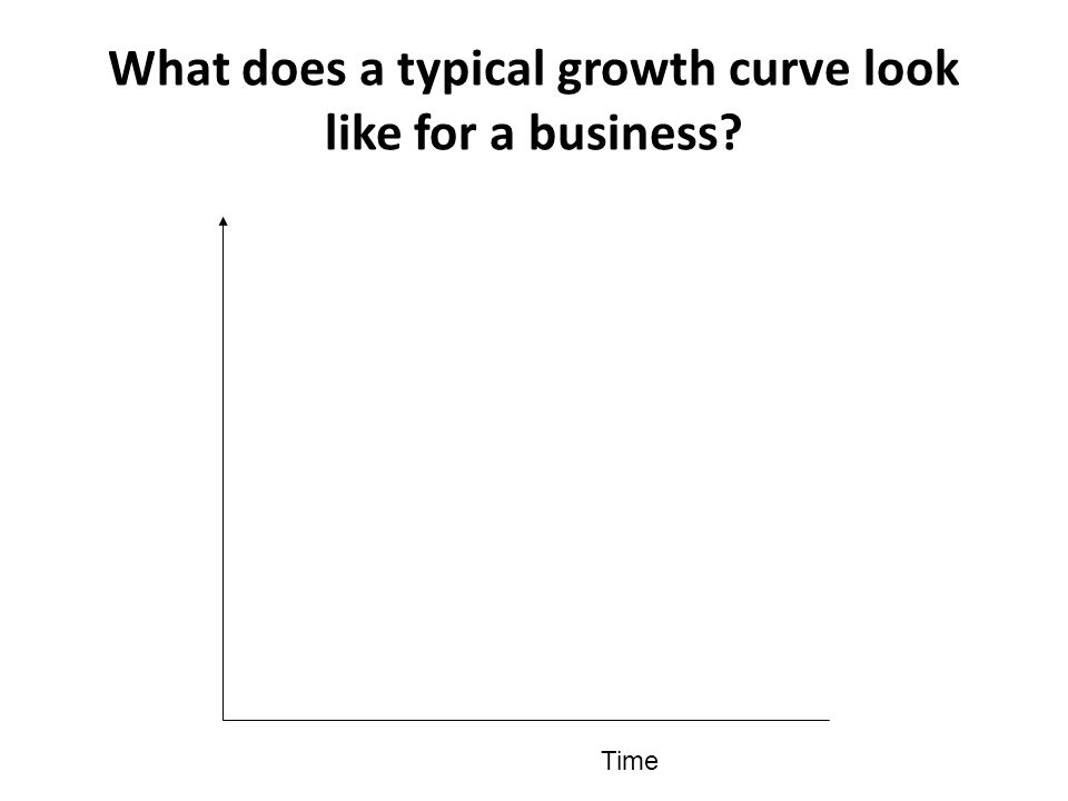What does a typical growth curve look like for a business