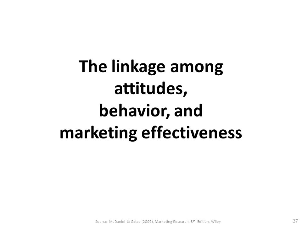 The linkage among attitudes, behavior, and marketing effectiveness
