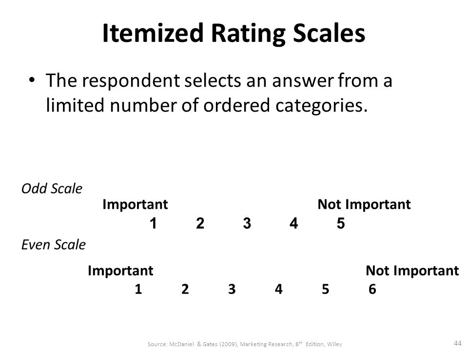 Itemized Rating Scales
