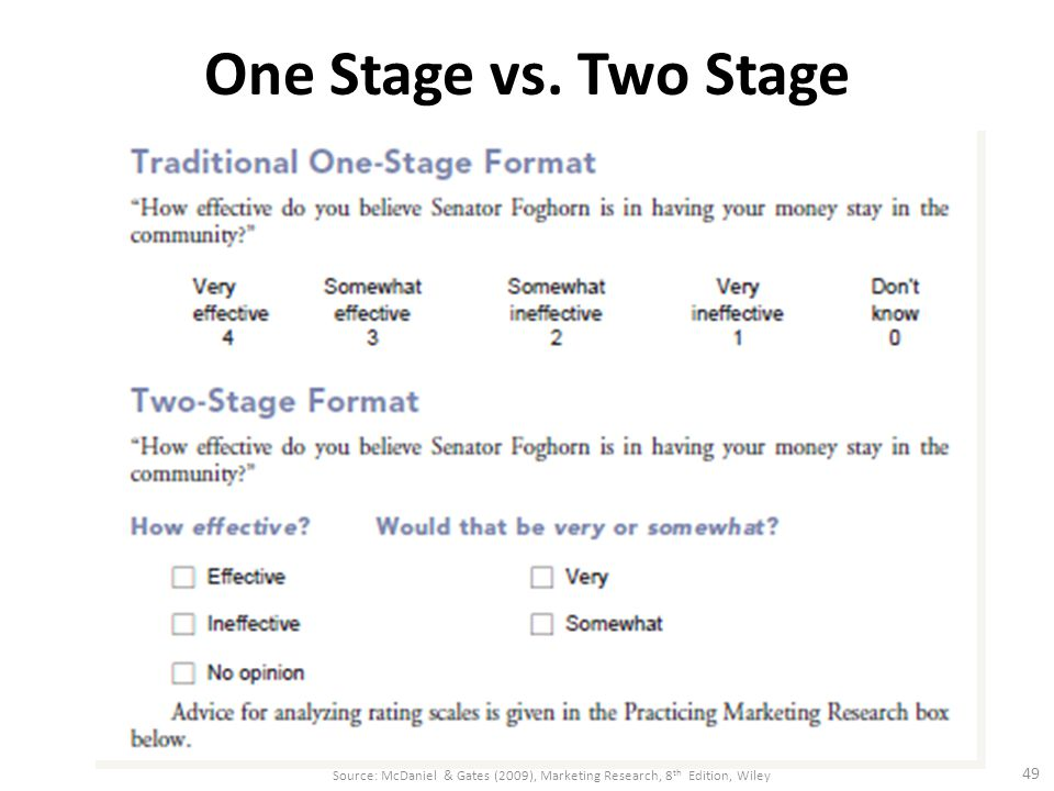 One Stage vs. Two Stage Source: McDaniel & Gates (2009), Marketing Research, 8th Edition, Wiley