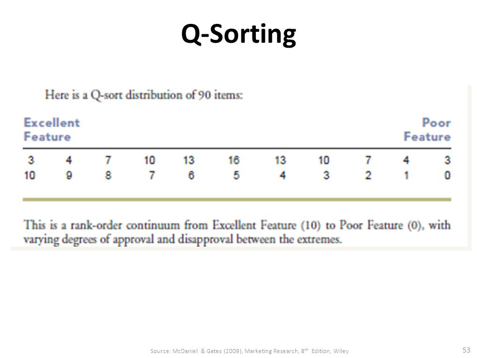 Q-Sorting Source: McDaniel & Gates (2009), Marketing Research, 8th Edition, Wiley