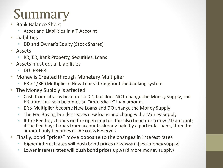 Summary Bank Balance Sheet Liabilities Assets