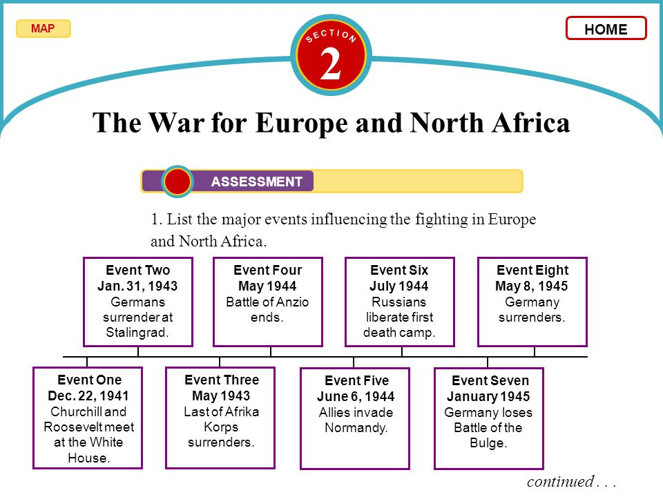 The War for Europe and North Africa