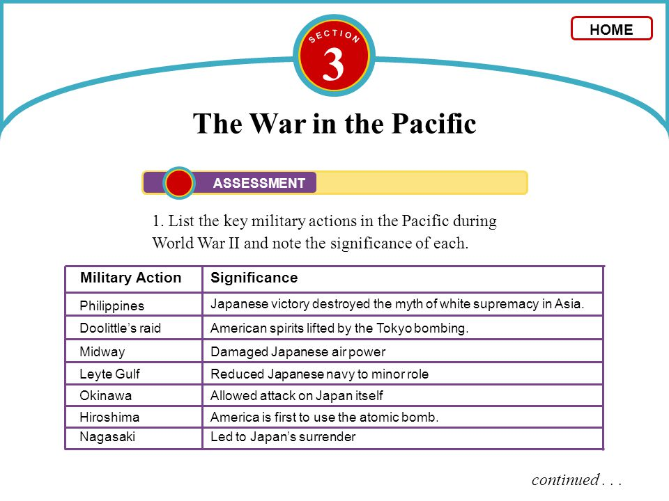 S E C T I O N 3. The War in the Pacific. HOME. ASSESSMENT.