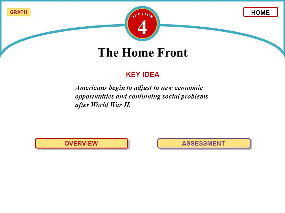 S E C T I O N 4. The Home Front. GRAPH. HOME. KEY IDEA.