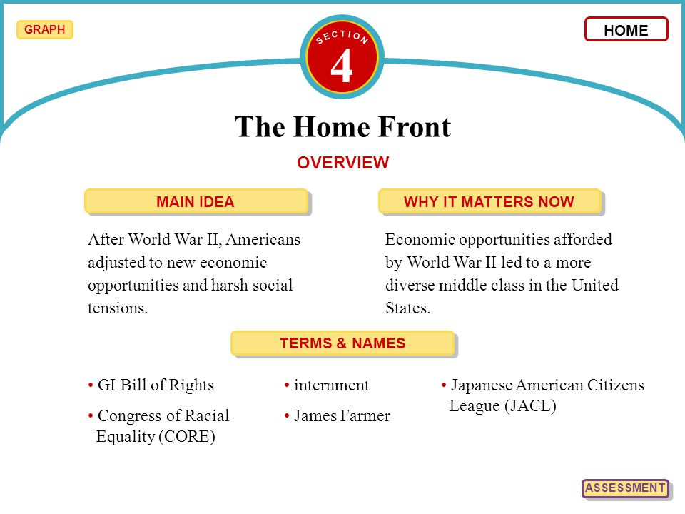 4 The Home Front OVERVIEW