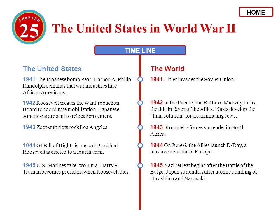 25 The United States in World War II The United States The World HOME
