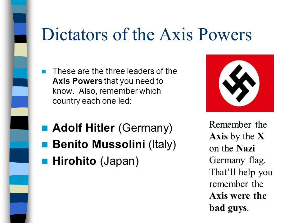Dictators of the Axis Powers