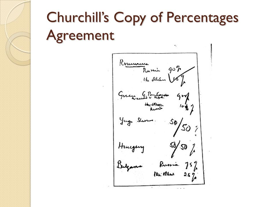Churchill's Copy of Percentages Agreement