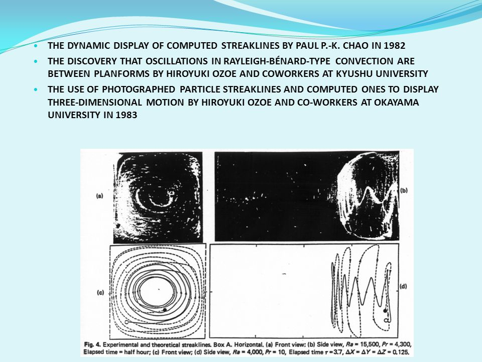THE DYNAMIC DISPLAY OF COMPUTED STREAKLINES BY PAUL P.-K. CHAO IN 1982
