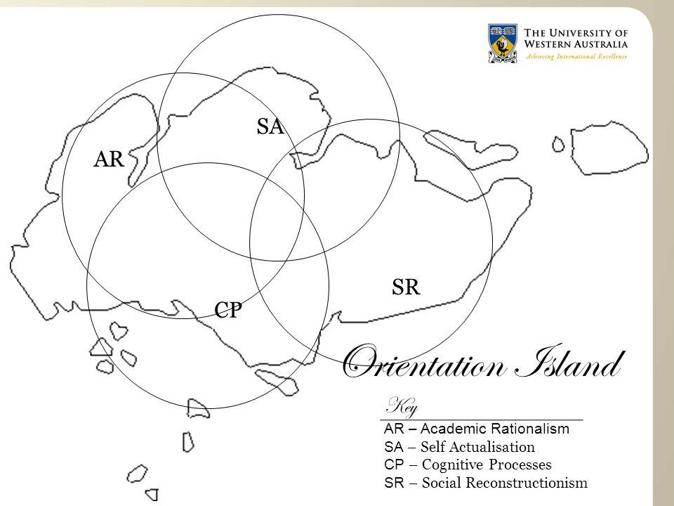 Orientation Island SA AR SR CP Key AR – Academic Rationalism