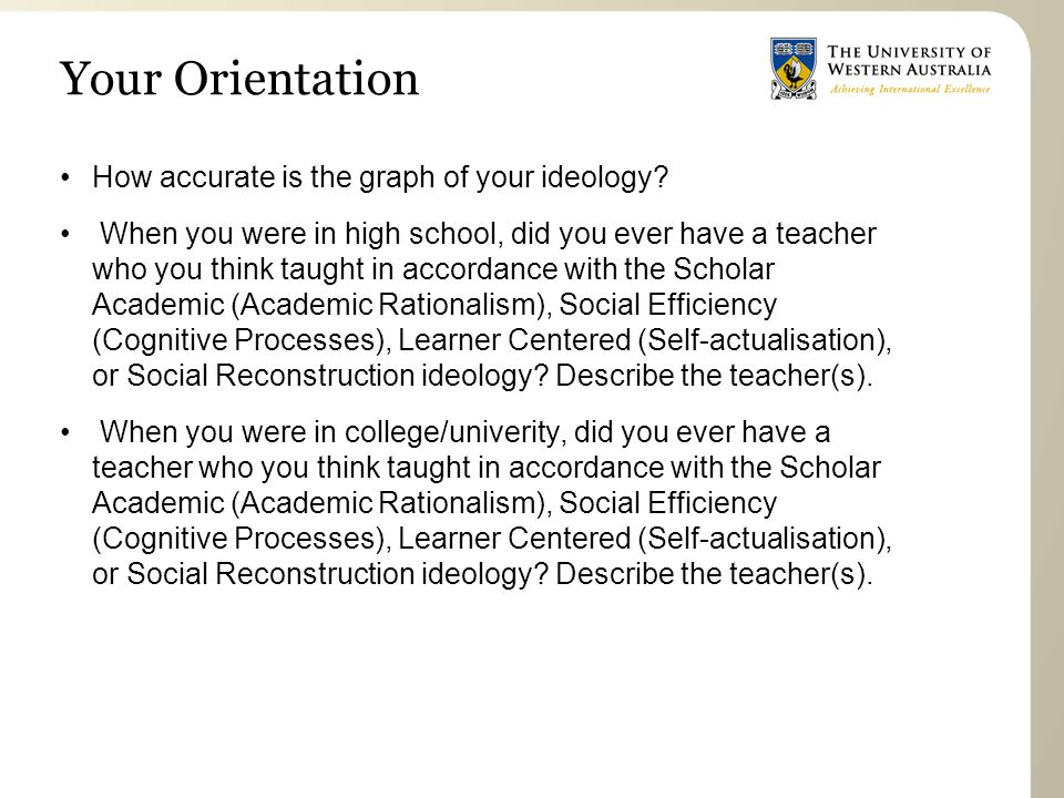 Your Orientation How accurate is the graph of your ideology