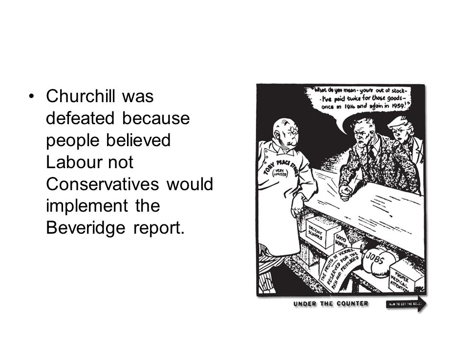 Churchill was defeated because people believed Labour not Conservatives would implement the Beveridge report.