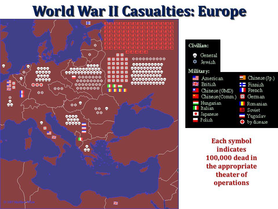 World War II Casualties: Europe