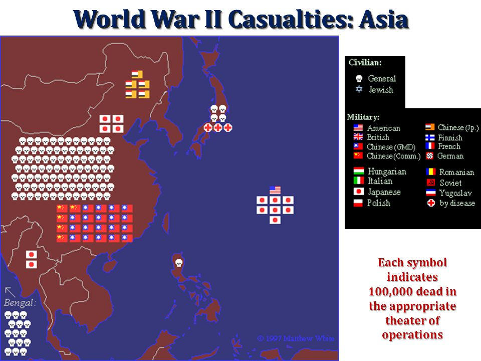 World War II Casualties: Asia