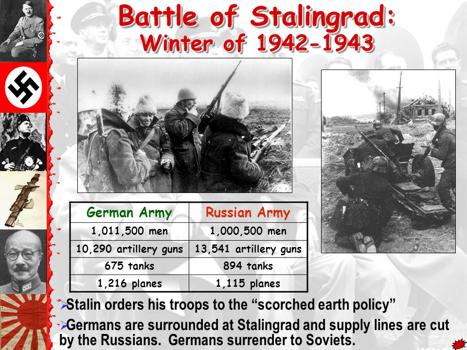 Battle of Stalingrad: Winter of 1942-1943