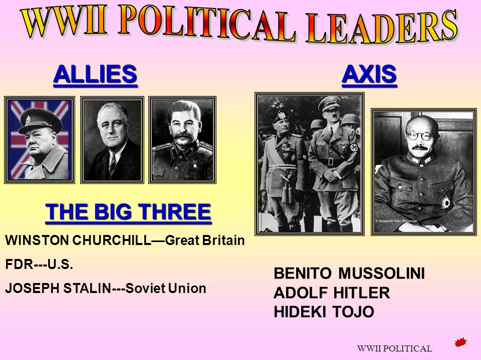 WWII POLITICAL LEADERS
