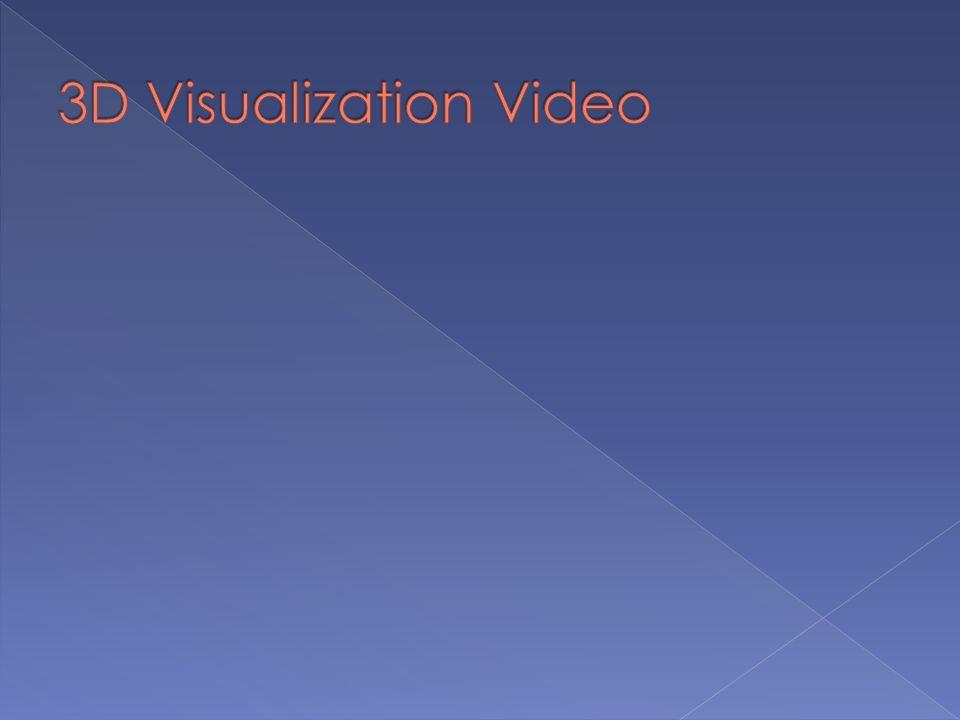 3D Visualization Video