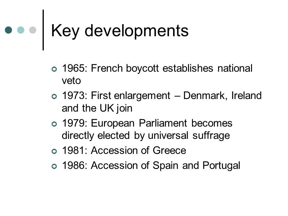 Key developments 1965: French boycott establishes national veto