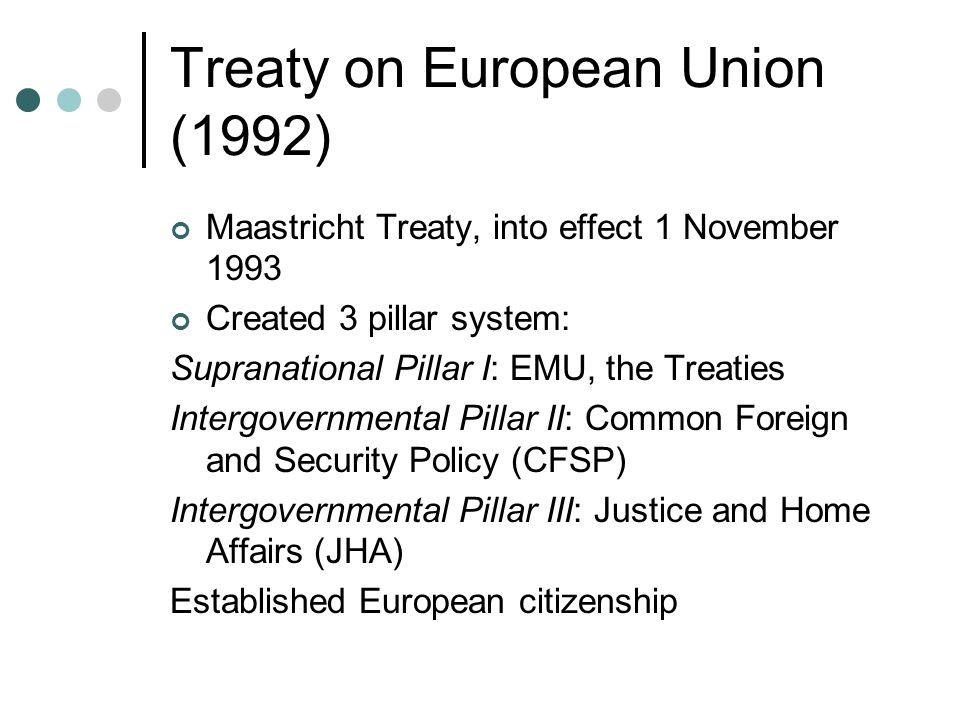 Treaty on European Union (1992)