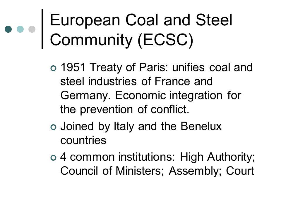 European Coal and Steel Community (ECSC)