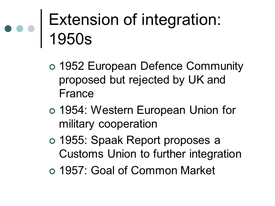 Extension of integration: 1950s