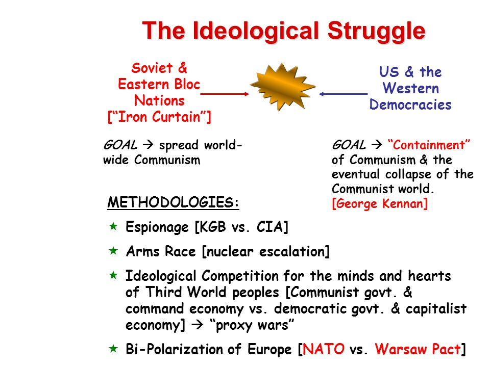 The Ideological Struggle