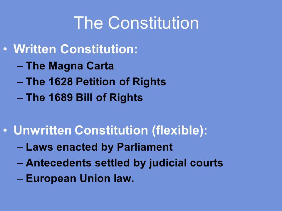 The Constitution Written Constitution: