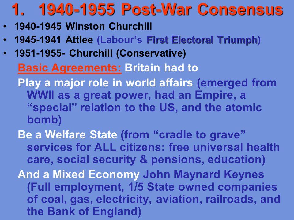 1940-1955 Post-War Consensus Basic Agreements: Britain had to