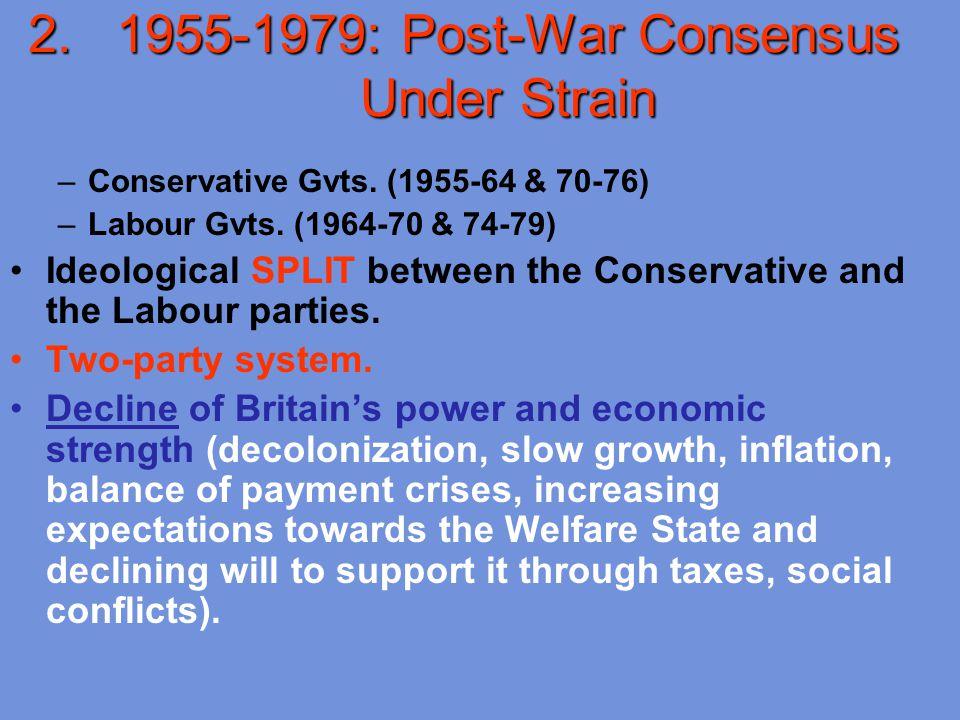 1955-1979: Post-War Consensus Under Strain