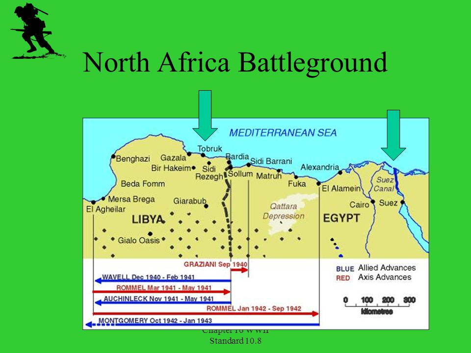North Africa Battleground