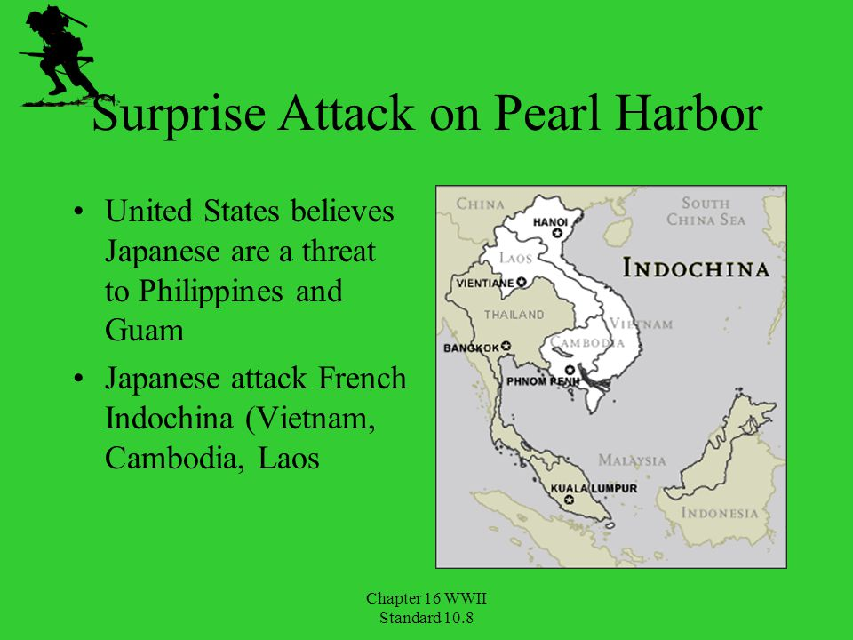 Surprise Attack on Pearl Harbor
