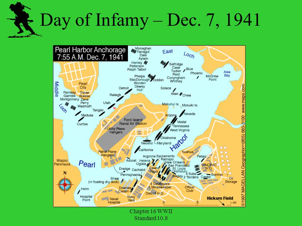 Day of Infamy – Dec. 7, 1941 Chapter 16 WWII Standard 10.8