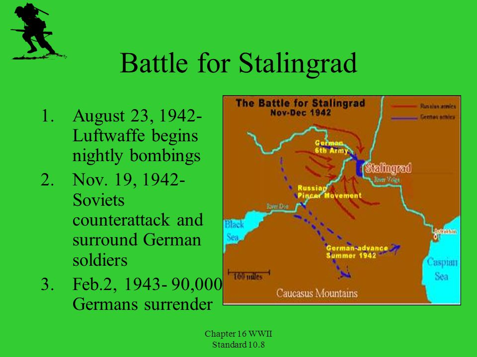 Battle for Stalingrad August 23, 1942- Luftwaffe begins nightly bombings. Nov. 19, 1942- Soviets counterattack and surround German soldiers.