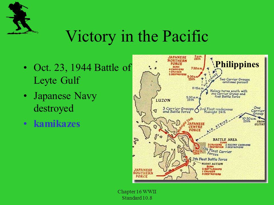 Victory in the Pacific Oct. 23, 1944 Battle of Leyte Gulf