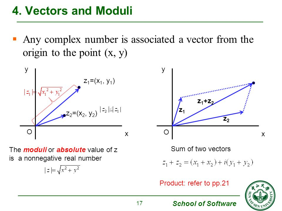 4. Vectors and Moduli Any complex number is associated a vector from the origin to the point (x, y)