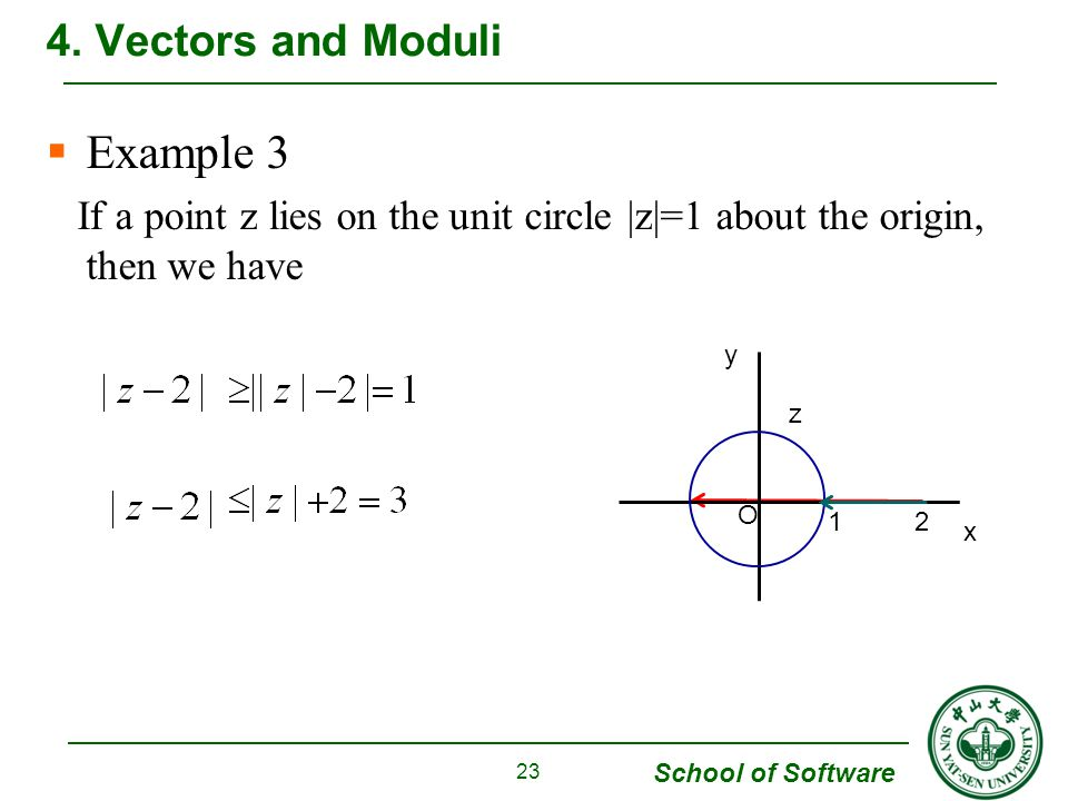Example 3 4. Vectors and Moduli